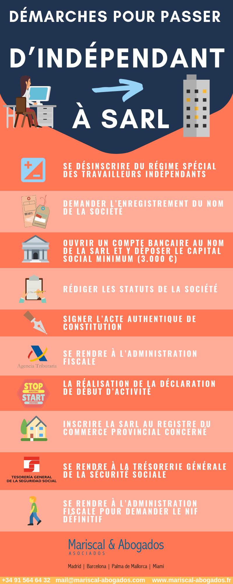 02 2018 Démarches pour passer d'indépendant à société limitée