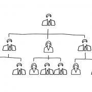 Les postes de direction dans l'entreprise : fonctions et régime juridique