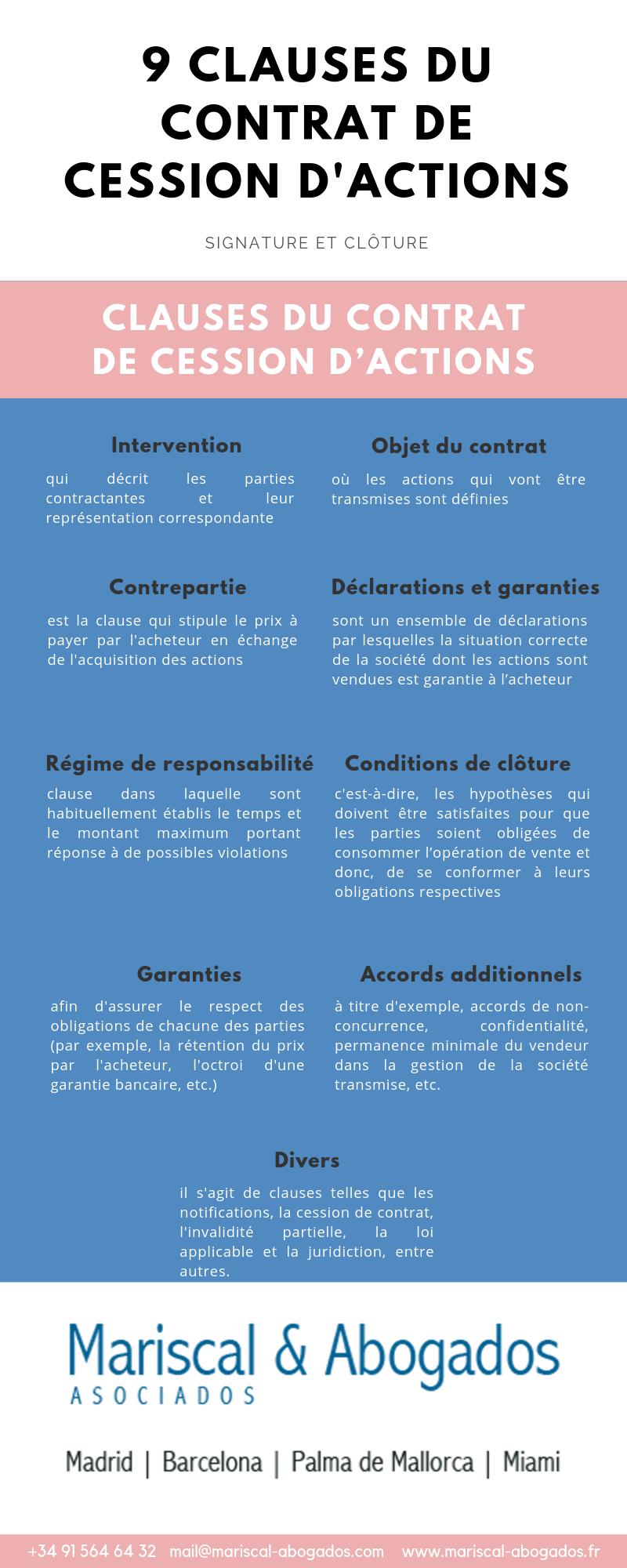 09 2018 Le contrat de cession d'actions _ signature et clôture