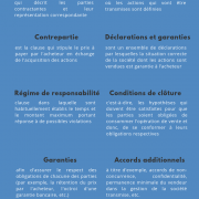 9 Clauses du contrat de cession d'actions
