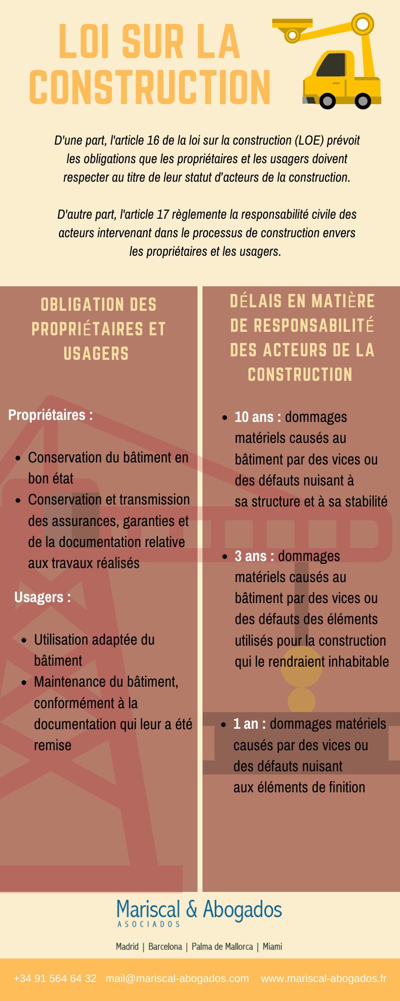 15 2019 y 29 2019 Loi sur la construction