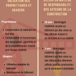 Quelles sont les obligations des propriétaires et des usagers de la construction en Espagne ?
