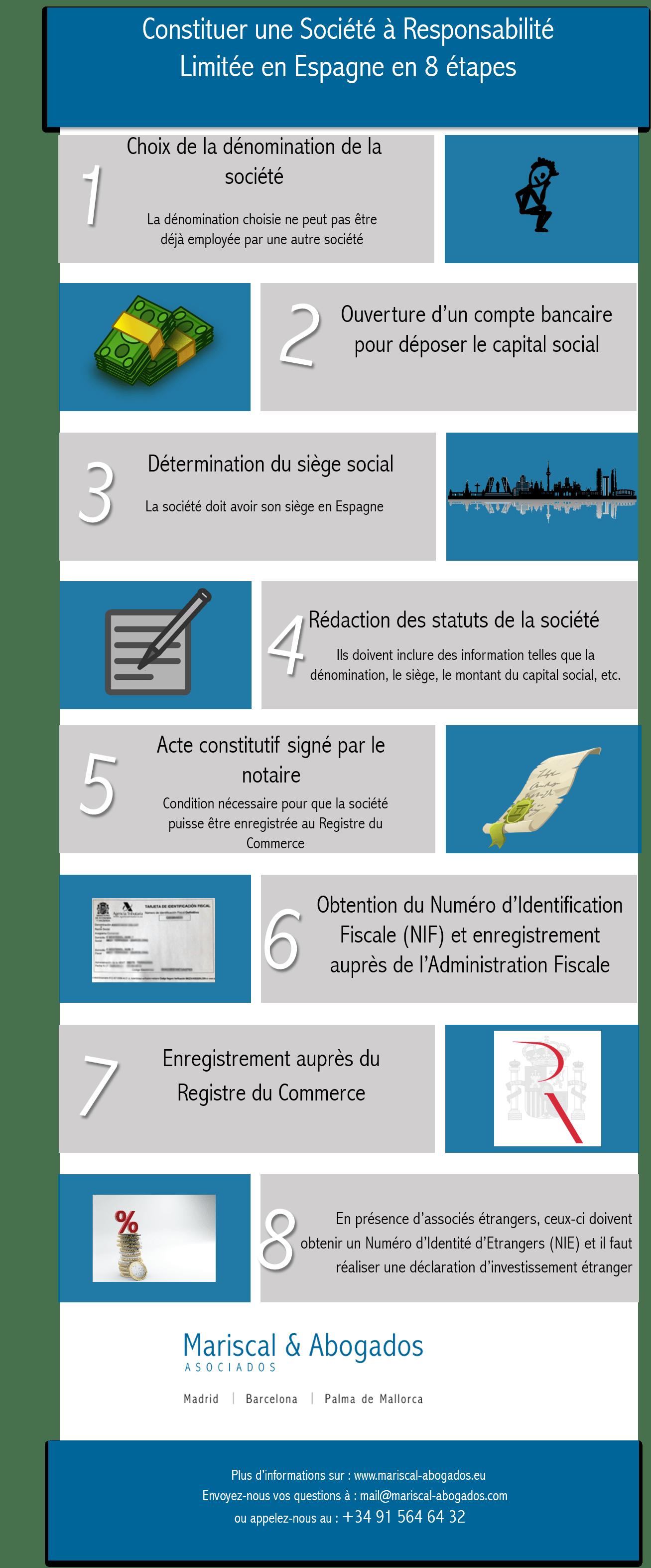 39-2015-La-constitution-dune-SARL-en-8-étapes