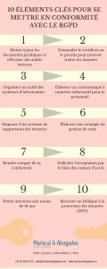 10 éléments clés pour se mettre en conformité avec le RGPD
