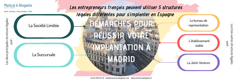 Démarches pour réussir votre implantation à Madrid - Lyon 10_10_2019