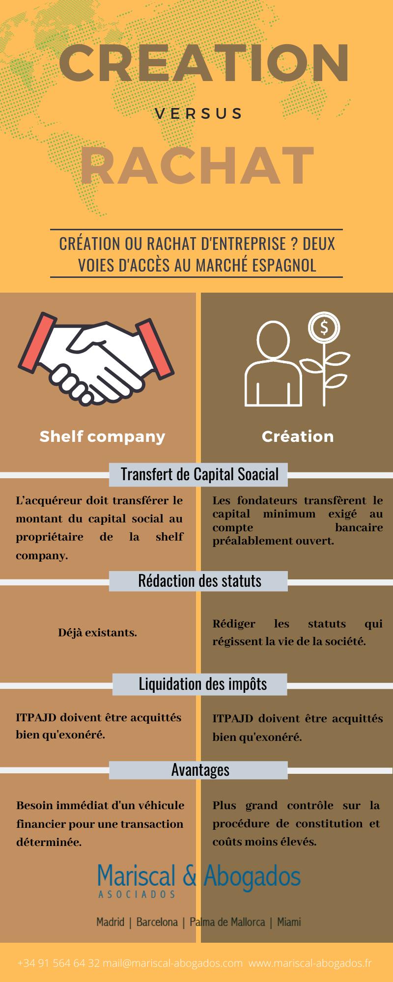 72 2019 Connaissez-vous les alternatives pour acceder au marché espagnol _