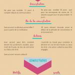 Tableau comparatif des differentes procédures collectives en Espagne
