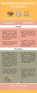 50 y 51 2017 Transmision d'entreprises en Espagne