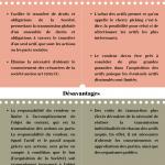 Transmision d'entreprises en Espagne : vente d'actifs ou vente d'actions