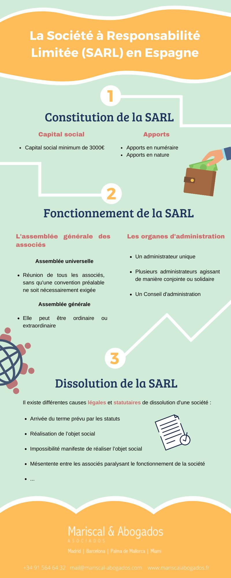 38 2015 Constitution d'une SARL en Espagne