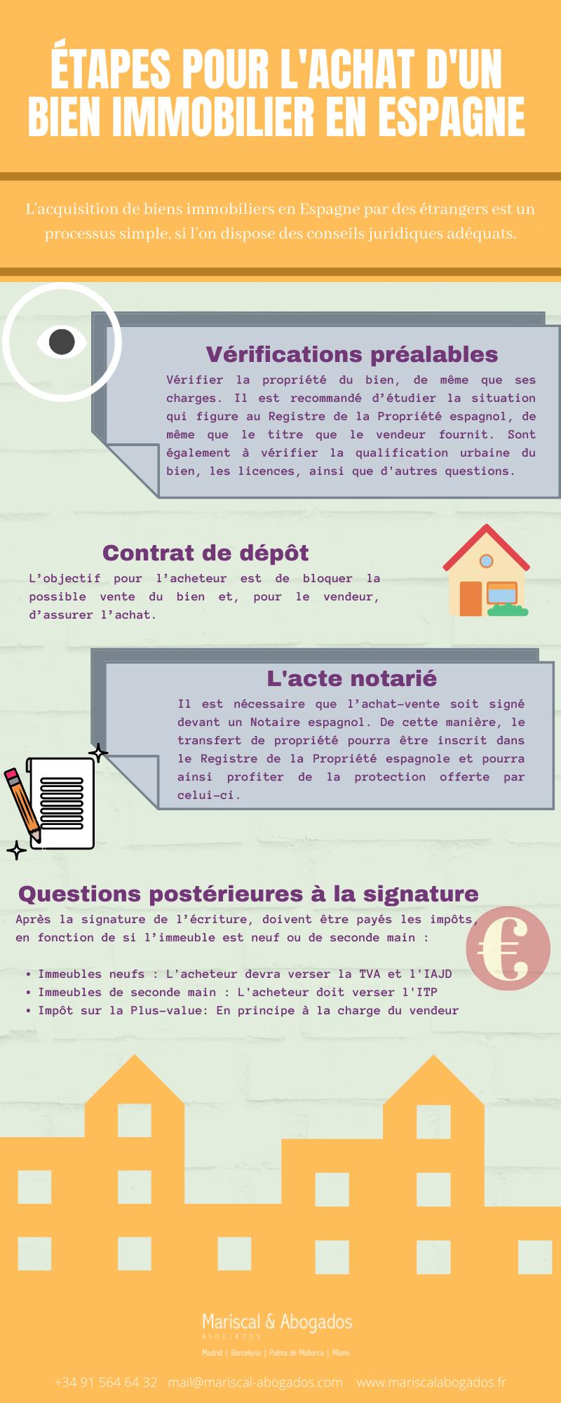 157 2014 Étapes pour l'achat d'un bien immobilier en Espagne