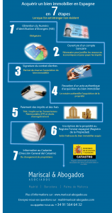 32-2015-Acquisition-dun-bien-immobilier-en-Espagne-par-des-étrangers