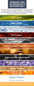 58 2016 Connaissez-vous les couleurs de la biotechnologie _