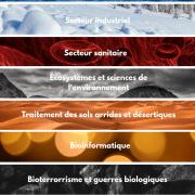 Connaissez-vous les couleurs de la biotechnologie ?