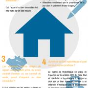 Voulez-vous acheter une propriété en Espagne ?