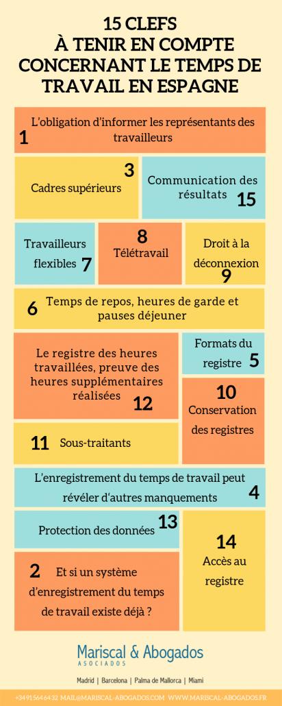35 2019 Temps de travail en Espagne, que doit prendre en compte l'entreprise _