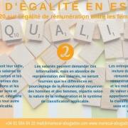 Info: Plan d'égalité de rémunération femmes-hommes