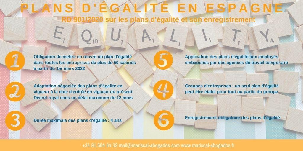 Plans d'égalité et enregistrement en Espagne