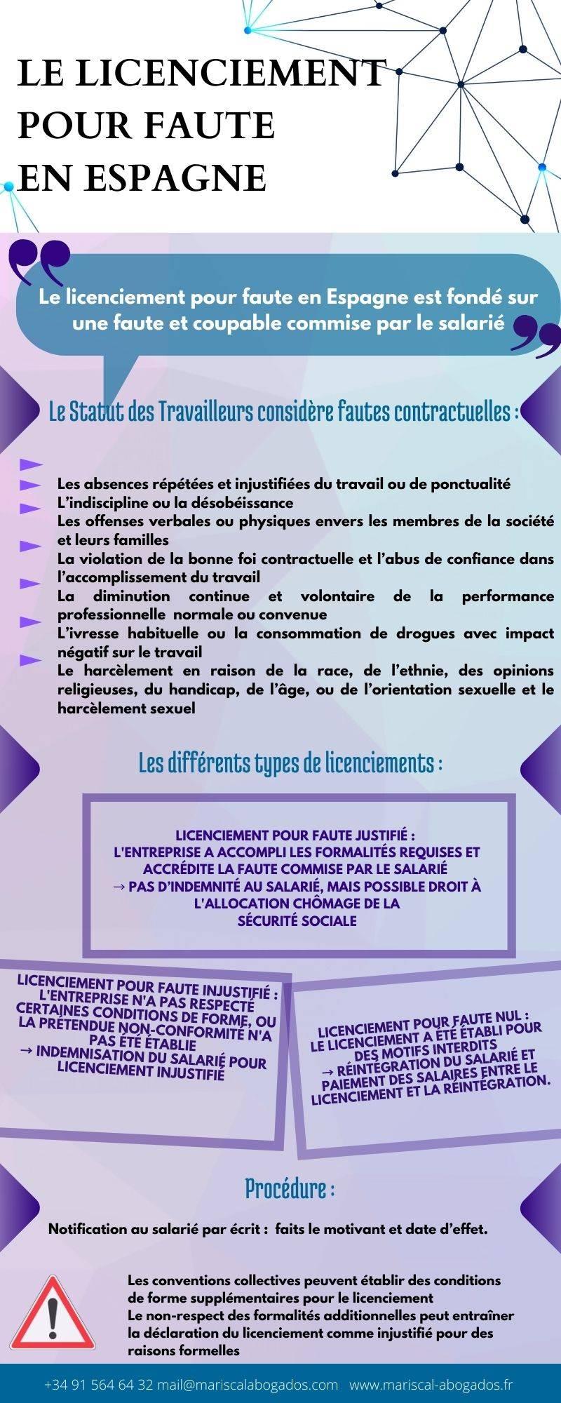 Licenciements pour faute en Espagne