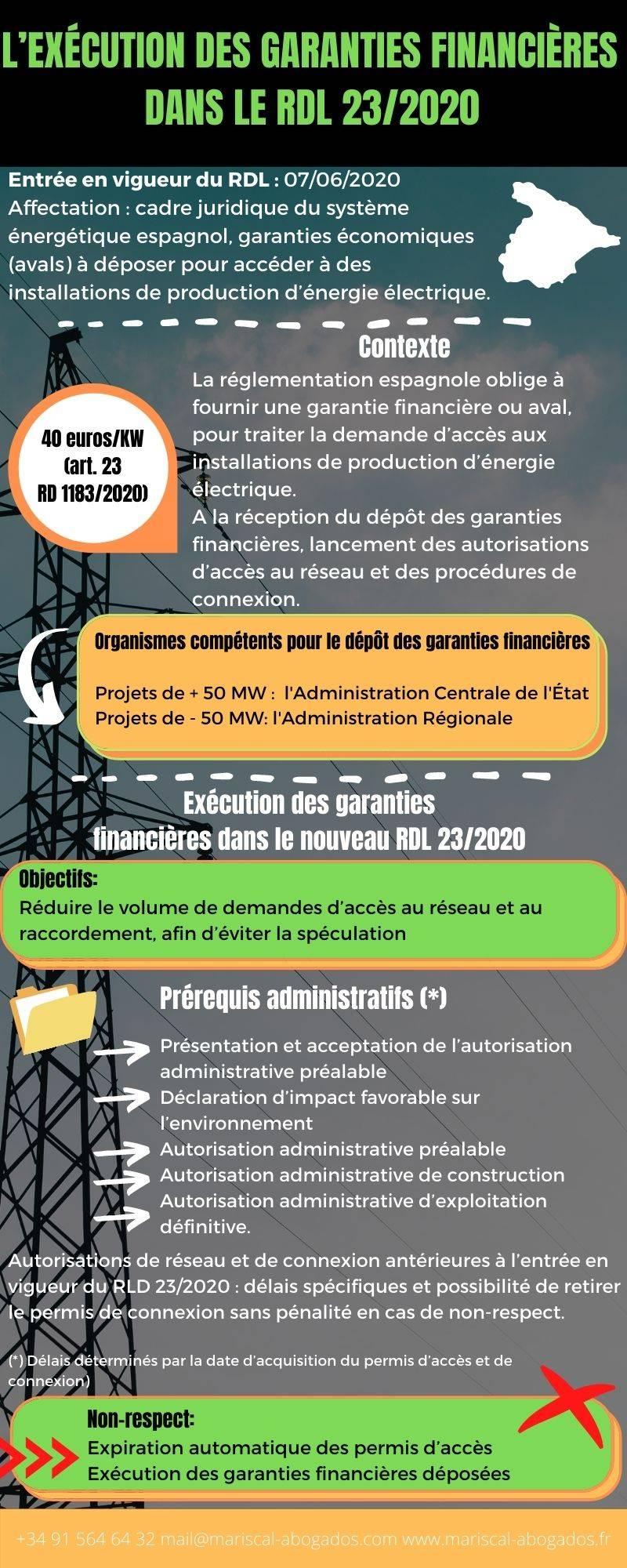 Exécution des garanties financières, le RDL 23/2020
