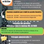L'exécution des garanties financières pour les projets photovoltaïques en Espagne