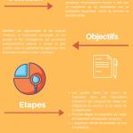 Définition, objectifs et types de due diligence en Espagne
