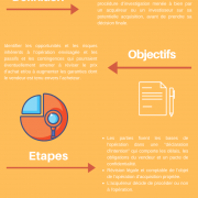 22 y 23 2015 Définition, objectifs et types de due diligence en Espagne