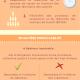 15 2020 Solutions de liquidité en Espagne